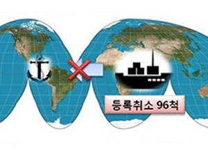 국제사회의 대북 제재·압박 효과