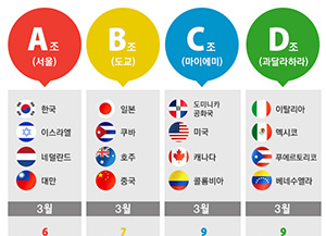 2017 WBC 경기 일정