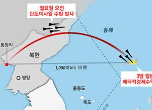 북한 동해상 탄도미사일 수발 발사