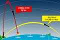 북한, 중장거리미사일 화성-12형 시험발사 성공