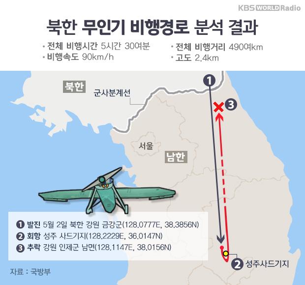 북한 무인기 비행경로 분석 결과