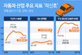자동차 산업 주요 지표 '적신호'
