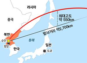 북한, 평양 일대서 동쪽으로 탄도미사일 발사