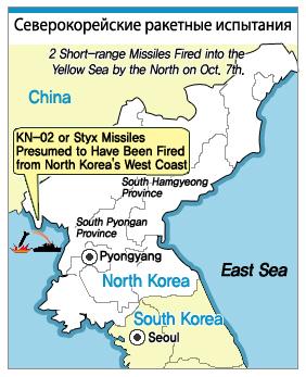 Северокорейские ракетные испытания