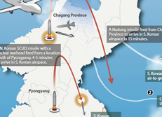 Концепция перехвата северокорейских ракет 4D