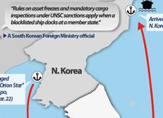 Проход северокорейского сухогруза Orion