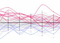 Изменения температуры на Корейском полуострове (1912-2015)