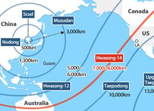Дальность действия северокорейских ракет (предполагаемая)