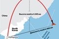 Запуск северокорейской МБР