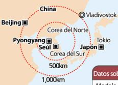Alcance de los misiles de crucero Hyunmoo