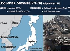 El USS John C. Stennis parte de la Base Naval de Kitsap