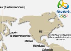Las selecciones de fútbol avanzan hacia las Olimpiadas de Rio 2016
