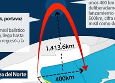 Trayectoria del misil Musudan de Corea del Norte (22 de junio)