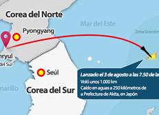 Cae un misil norcoreano Nodong en la Zona Económica Exclusiva de Japón