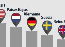 Informe de Competitividad Global 2016-2017 del Foro Económico Mundial