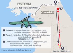 Ruta del dron espía norcoreano