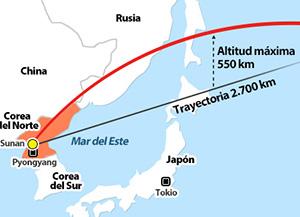 Un misil balístico de Corea del Norte sobrevuela Japón