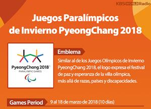 Juegos Paralímpicos de Invierno PyeongChang 2018