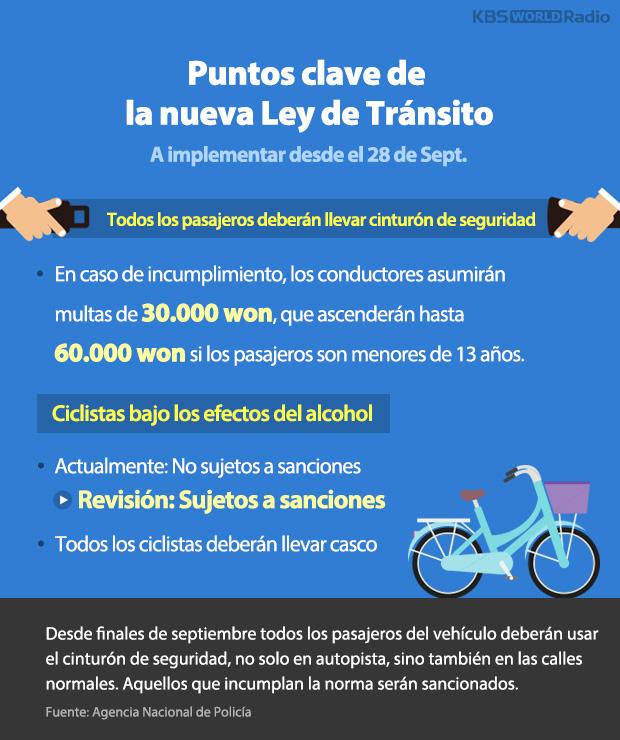 Puntos clave de la nueva Ley de Tránsito