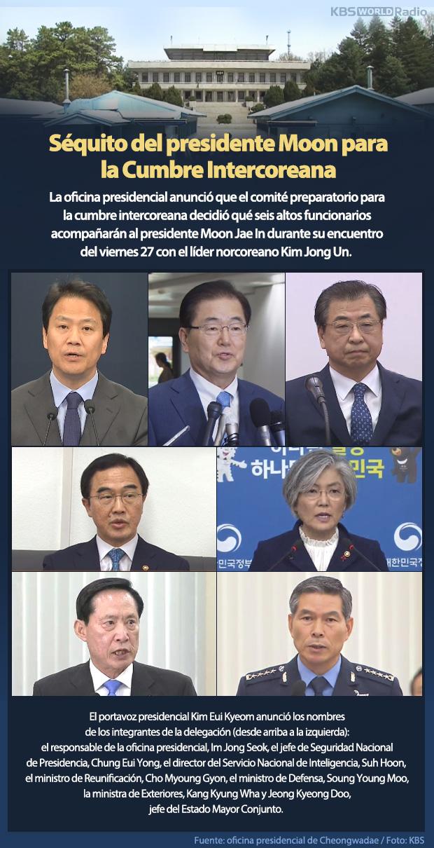 Séquito del presidente Moon para la Cumbre Intercoreana