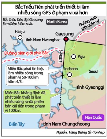 Bắc Triều Tiên phát triển thiết bị làm nhiễu sóng GPS ở phạm vi xa hơn