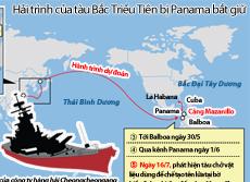 Hải trình của tàu Bắc Triều Tiên bị Panama bắt giữ