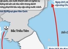 Tàu Bắc Triều Tiên đi qua hải phận Hàn Quốc