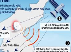 Khái quát vụ tấn công làm nhiều sóng GPS của Bắc Triều Tiên
