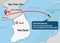 Tên lửa của Bắc Triều Tiên rơi xuống vùng biển Nhật Bản