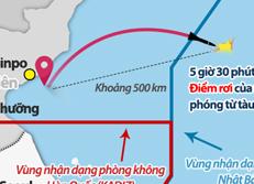Bắc Triều Tiên tiếp tục phóng tên lửa từ tàu ngầm (SLBM)