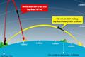 Bắc Triều Tiên bắn thử thành công tên lửa tầm trung Hwasong-12