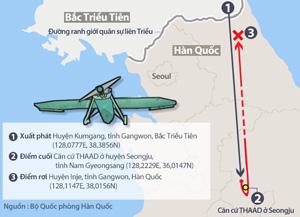 Lộ trình máy bay không người lái của Bắc Triều Tiên bị Hàn Quốc phát hiện