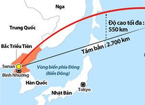 Bắc Triều Tiên phóng tên lửa đạn đạo từ khu vực thủ đô Bình Nhưỡng