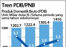 Tren PDB/PNB