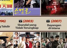 Beberapa Film Sejarah Korea Dengan Latarbelakang Masa Pemerintahan Raja Jeongjo(1776-1800)