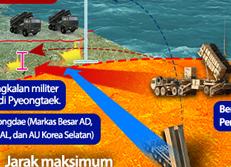 Baterai THAAD akan Ditempatkan di Kabupaten Seongju