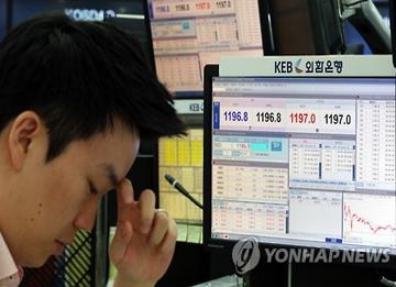 Kospi Rebounds After Concerns Ease over China
