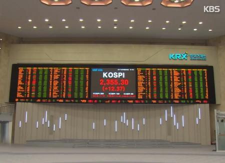 El KOSPI supera los 2.300 puntos
