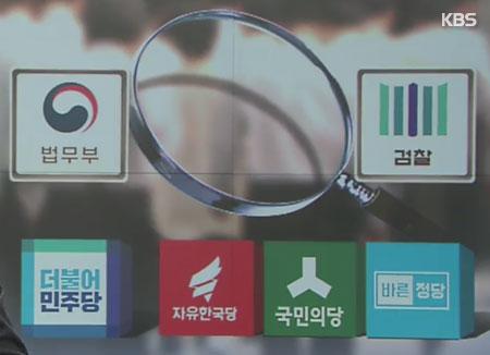 Une proposition sur la création d'un organisme d'enquête sur les hauts fonctionnaires a été présentée