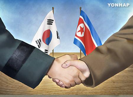 Anniversary of 2007 Inter-Korean Summit