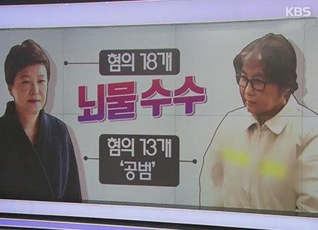 L'ex-présidente Park Geun-hye condamnée à 24 ans de prison pour corruption