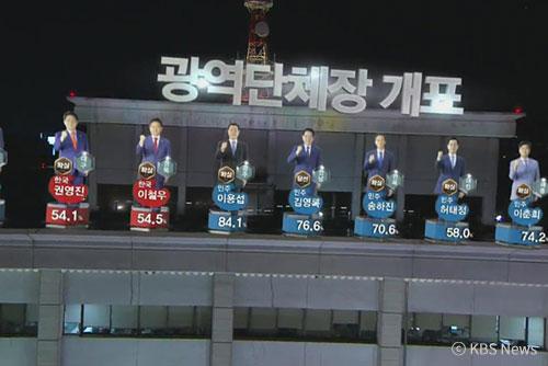 統一地方選挙・国会議員再補欠選挙 与党が圧勝