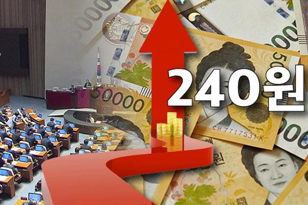 Mindestlohn steigt auf 8.590 Won