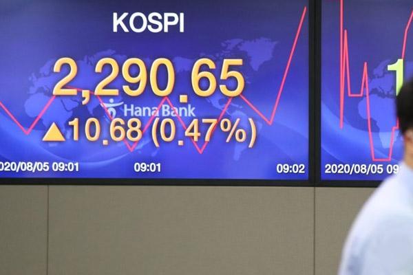総合株価指数、年初来の高値