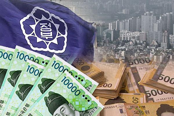 Dự báo tỷ lệ nợ quốc gia trên GDP của Hàn Quốc sau 40 năm