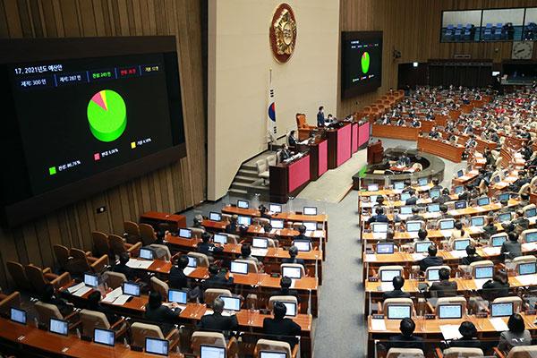 Rancangan Anggaran Negara Korsel Tahun 2021 Diloloskan Tepat Waktu
