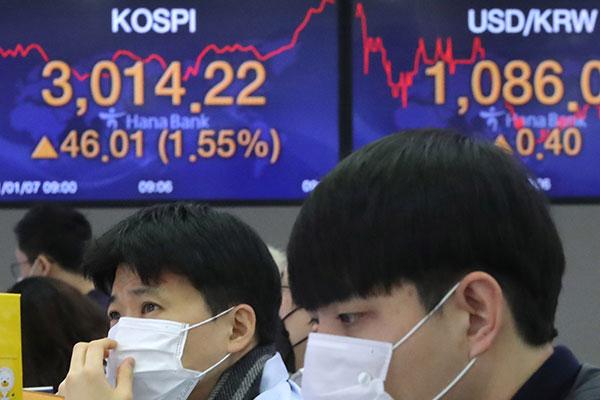 韩综合股价指数迈入3000点时代