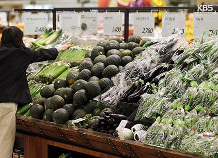 L'exécutif se penche sur l'explosion des prix à la consommation