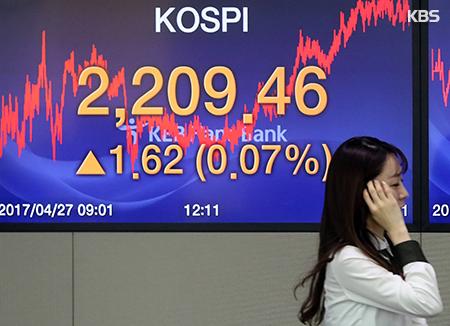 Südkoreas Börse bei Kurszuwachs auf Platz 14 unter 40 Börsen