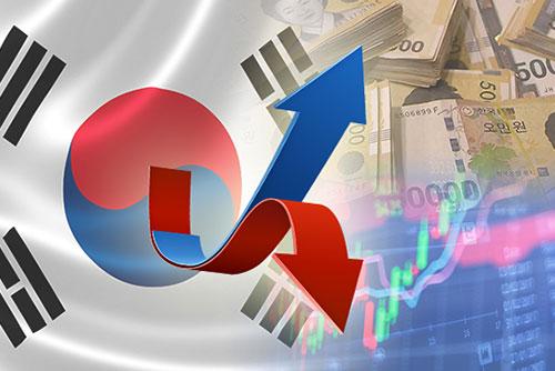 """""""Xuất khẩu và tiêu dùng tại Hàn Quốc ổn định, trong khi tuyển dụng và đầu tư trì trệ"""""""